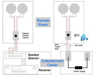 old_to_new_diagram 300x242 convert an existing passive volume control to wireless bluetooth ceiling speaker volume control wiring diagram at cos-gaming.co