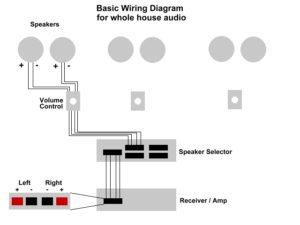 inwall-store-basic-wiring-diagram